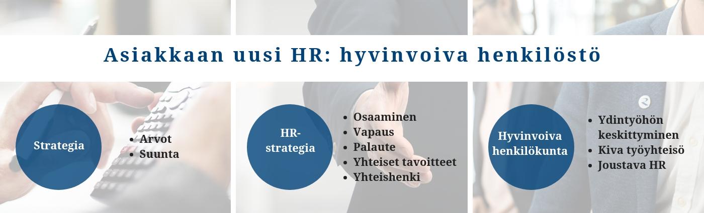 HR-palvelut -Rantalainen